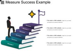 Measure Success Example
