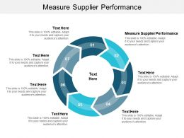 Measure Supplier Performance Ppt Powerpoint Presentation Outline Graphics Example Cpb