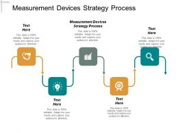 Measurement Devices Strategy Process Ppt Powerpoint Presentation Inspiration Background Designs Cpb