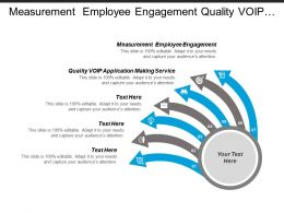 Measurement Employee Engagement Quality Voip Application Making Service Cpb