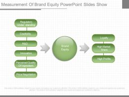 Measurement Of Brand Equity Powerpoint Slides Show