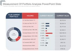 Measurement Of Portfolio Analysis Powerpoint Slide