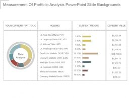 Measurement Of Portfolio Analysis Powerpoint Slide Backgrounds
