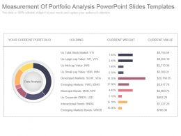 Measurement Of Portfolio Analysis Powerpoint Slides Templates