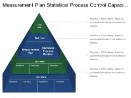 Measurement Plan Statistical Process Control Capacity Analysis Continuous Improvement