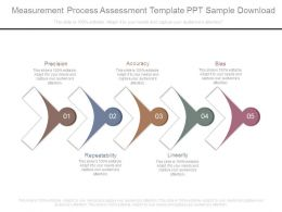 Measurement Process Assessment Template Ppt Sample Download