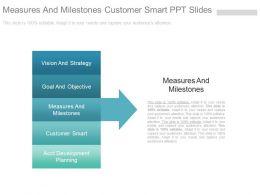 Measures And Milestones Customer Smart Ppt Slides