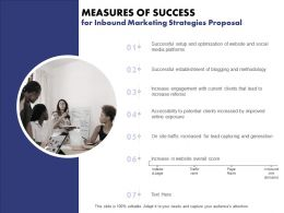 Measures Of Success For Inbound Marketing Strategies Proposal Ppt Powerpoint Files
