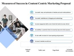 Measures Of Success In Content Centric Marketing Proposal Ppt Powerpoint Presentation Deck