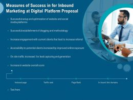 Measures Of Success In For Inbound Marketing At Digital Platform Proposal Ppt Show
