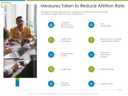 Measures Taken To Reduce Increase Employee Churn Rate It Industry Ppt Outline Examples