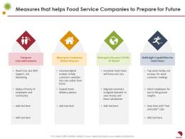 Measures That Helps Food Service Companies To Prepare For Future Capabilities Ppt Clipart