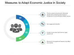 Measures To Adapt Economic Justice In Society