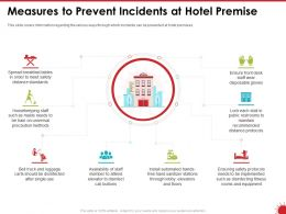 Measures To Prevent Incidents At Hotel Premise Use Ppt Powerpoint Presentation Backgrounds