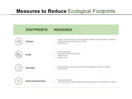 Measures To Reduce Ecological Footprints