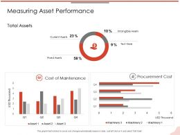Measuring Asset Performance Total M2121 Ppt Powerpoint Presentation Professional Show
