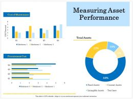 Measuring Asset Performance Total Ppt Powerpoint Presentation Outline Show