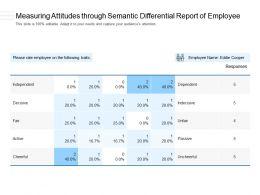 Measuring Attitudes Through Semantic Differential Report Of Employee