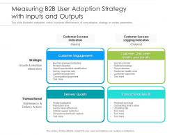Measuring B2B User Adoption Strategy With Inputs And Outputs