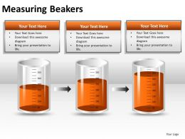 Measuring Beakers PPT 1