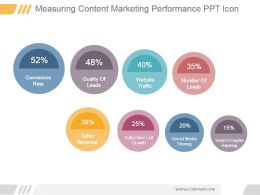 Measuring Content Marketing Performance Ppt Icon
