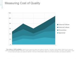 Measuring Cost Of Quality Ppt Background Template
