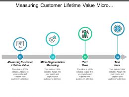 Measuring Customer Lifetime Value Micro Segmentation Marketing Procurement Operating Cpb