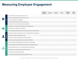 Measuring Employee Engagement Ppt Powerpoint Presentation Summary Inspiration