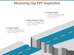 Measuring Gap Ppt Inspiration