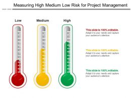 Measuring High Medium Low Risk For Project Management