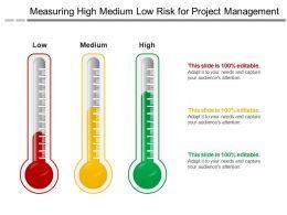 measuring_high_medium_low_risk_for_project_management_Slide01