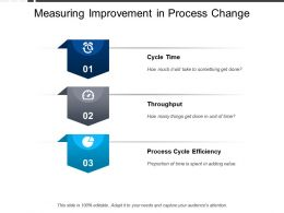 Measuring Improvement In Process Change