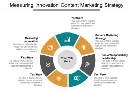 Measuring Innovation Content Marketing Strategy Social Responsibility Leadership Cpb