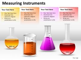 Measuring Instruments PPT 2