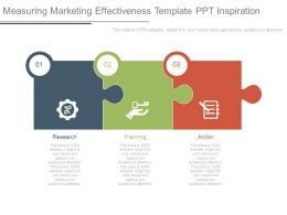 Measuring Marketing Effectiveness Template Ppt Inspiration