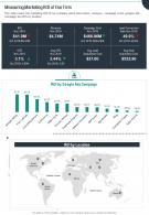 Measuring Marketing ROI Of Our Firm Presentation Report Infographic PPT PDF Document