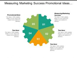 Measuring Marketing Success Promotional Ideas Single Channel Marketing Cpb