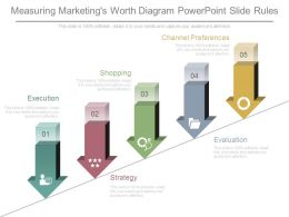 Measuring Marketings Worth Diagram Powerpoint Slide Rules