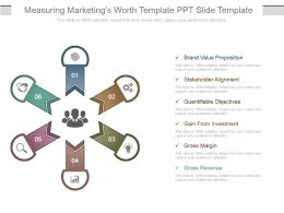 Measuring Marketings Worth Template Ppt Slide Template