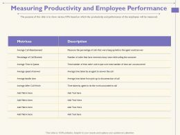 Measuring Productivity And Employee Performance Caller Ppt Powerpoint Presentation Infographics Design