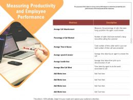 Measuring Productivity And Employee Performance Handle Ppt Powerpoint Presentation Slides Visuals