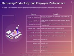 Measuring Productivity And Employee Performance Ppt Powerpoint Presentation Tips