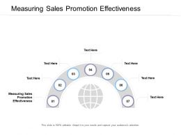 Measuring Sales Promotion Effectiveness Ppt Powerpoint Presentation File Maker Cpb
