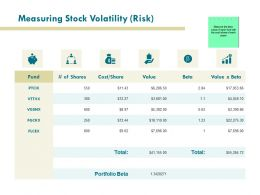 Measuring Stock Volatility Risk Growth Ppt Powerpoint Presentation Pictures Background