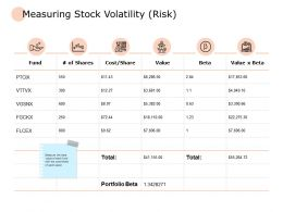 Measuring Stock Volatility Risk Ppt Powerpoint Presentation Outline Model