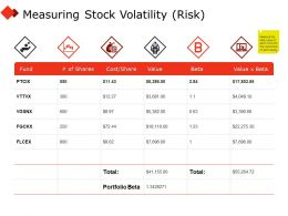 Measuring Stock Volatility Risk Table Ppt Powerpoint Presentation Designs Download
