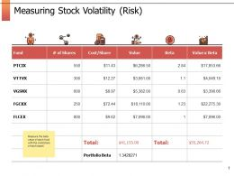 Measuring Stock Volatility Risk Value Ppt Powerpoint Presentation Outline Professional