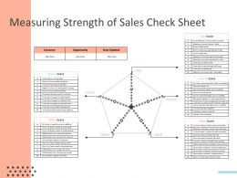 Measuring Strength Of Sales Check Sheet Ppt Powerpoint Presentation Gallery Information