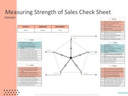 Measuring Strength Of Sales Check Sheet Slide2 Ppt Powerpoint Presentation Show