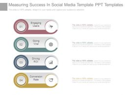 Measuring Success In Social Media Template Ppt Templates